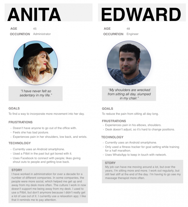 Personas derived from semi-structured user interviews
