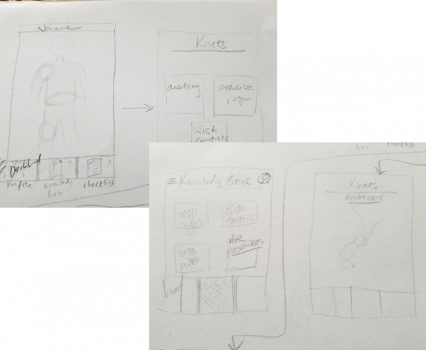 Initial sketches for the MSD app